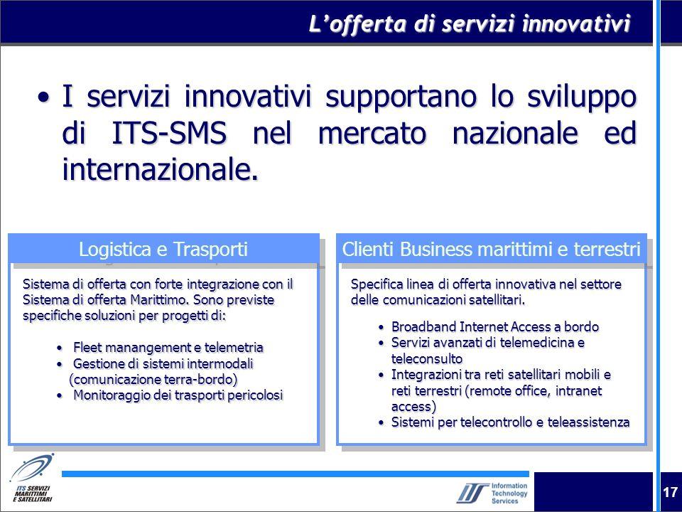 17 Lofferta di servizi innovativi I servizi innovativi supportano lo sviluppo di ITS-SMS nel mercato nazionale ed internazionale.I servizi innovativi