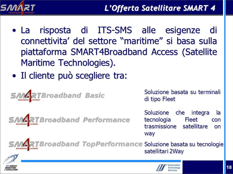 18 LOfferta Satellitare SMART 4 La risposta di ITS-SMS alle esigenze di connettivita del settore maritime si basa sulla piattaforma SMART4Broadband Ac