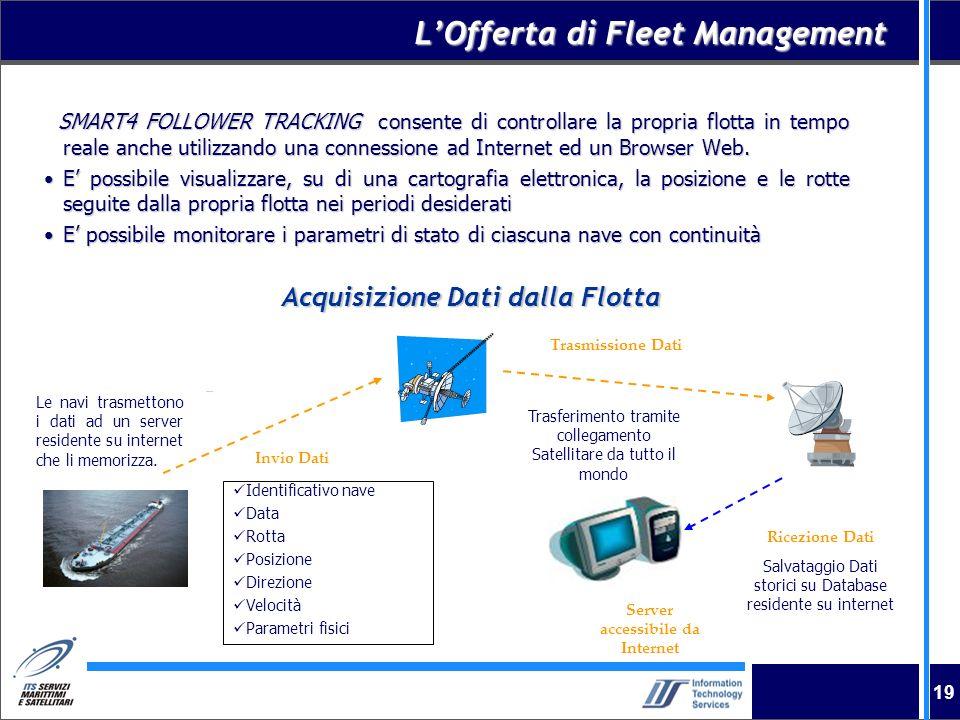 19 LOfferta di Fleet Management SMART4 FOLLOWER TRACKING consente di controllare la propria flotta in tempo reale anche utilizzando una connessione ad