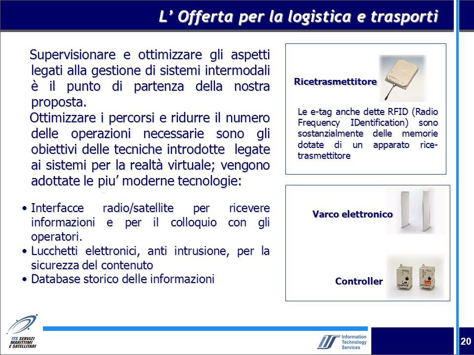 20 L Offerta per la logistica e trasporti Supervisionare e ottimizzare gli aspetti legati alla gestione di sistemi intermodali è il punto di partenza