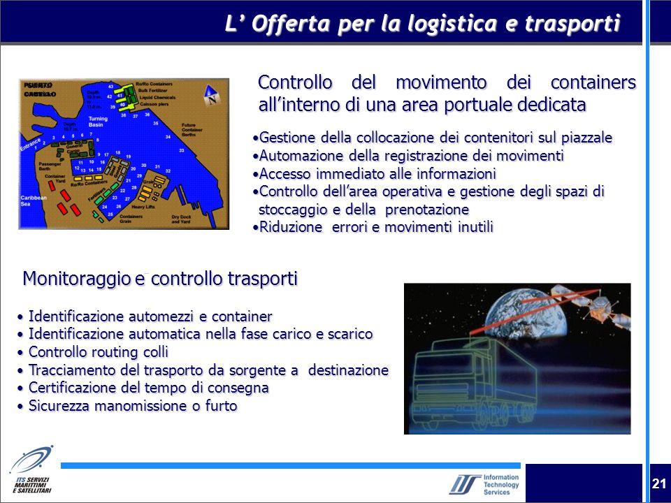 21 Controllo del movimento dei containers allinterno di una area portuale dedicata Controllo del movimento dei containers allinterno di una area portu
