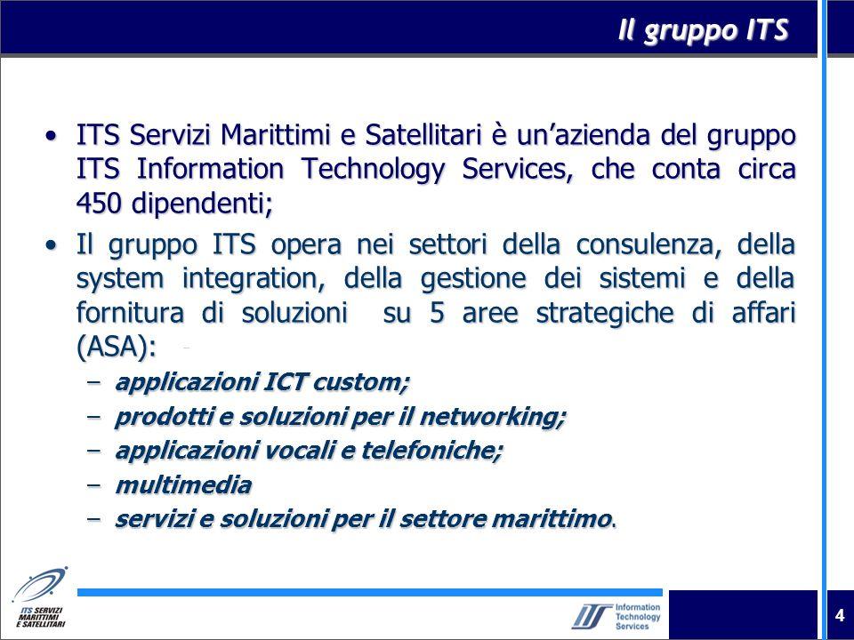 4 Il gruppo ITS ITS Servizi Marittimi e Satellitari è unazienda del gruppo ITS Information Technology Services, che conta circa 450 dipendenti;ITS Ser