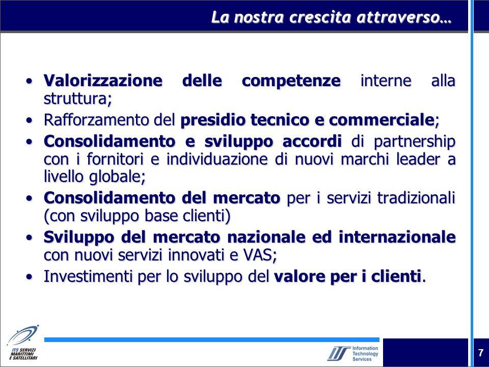 7 La nostra crescita attraverso… Valorizzazione delle competenze interne alla struttura;Valorizzazione delle competenze interne alla struttura; Raffor