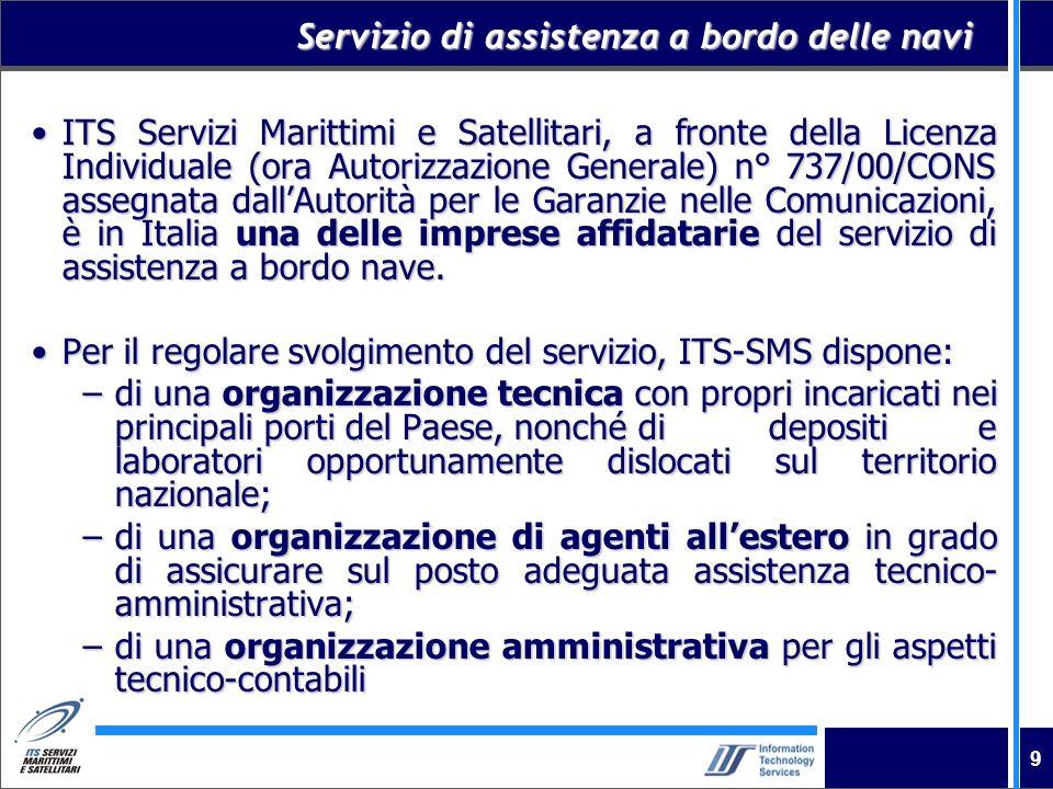 9 Servizio di assistenza a bordo delle navi ITS Servizi Marittimi e Satellitari, a fronte della Licenza Individuale (ora Autorizzazione Generale) n° 7