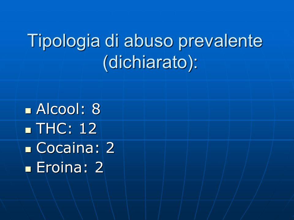 Alcool: 8 Alcool: 8 THC: 12 THC: 12 Cocaina: 2 Cocaina: 2 Eroina: 2 Eroina: 2 Tipologia di abuso prevalente (dichiarato):