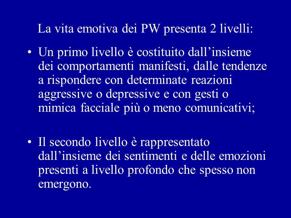 La vita emotiva dei PW presenta 2 livelli: Un primo livello è costituito dallinsieme dei comportamenti manifesti, dalle tendenze a rispondere con dete
