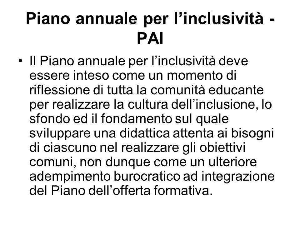 Piano annuale per linclusività - PAI Il Piano annuale per linclusività deve essere inteso come un momento di riflessione di tutta la comunità educante