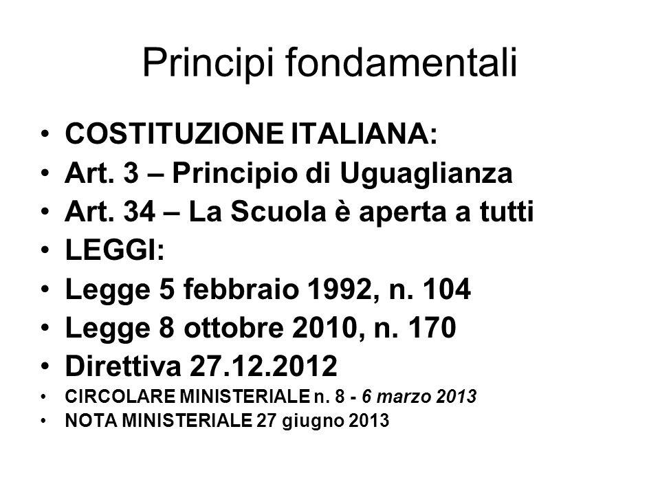Principi fondamentali COSTITUZIONE ITALIANA: Art. 3 – Principio di Uguaglianza Art. 34 – La Scuola è aperta a tutti LEGGI: Legge 5 febbraio 1992, n. 1