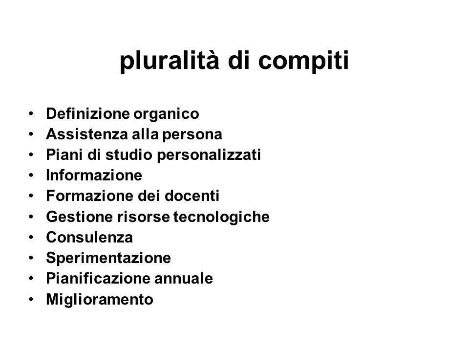 pluralità di compiti Definizione organico Assistenza alla persona Piani di studio personalizzati Informazione Formazione dei docenti Gestione risorse tecnologiche Consulenza Sperimentazione Pianificazione annuale Miglioramento