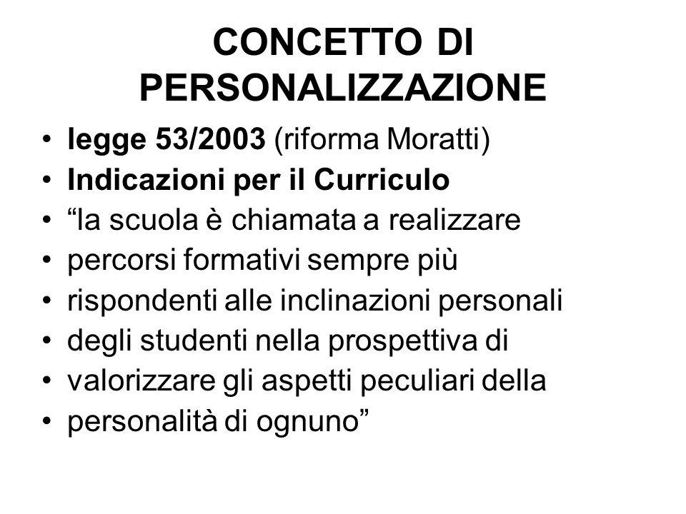 CONCETTO DI PERSONALIZZAZIONE legge 53/2003 (riforma Moratti) Indicazioni per il Curriculo la scuola è chiamata a realizzare percorsi formativi sempre