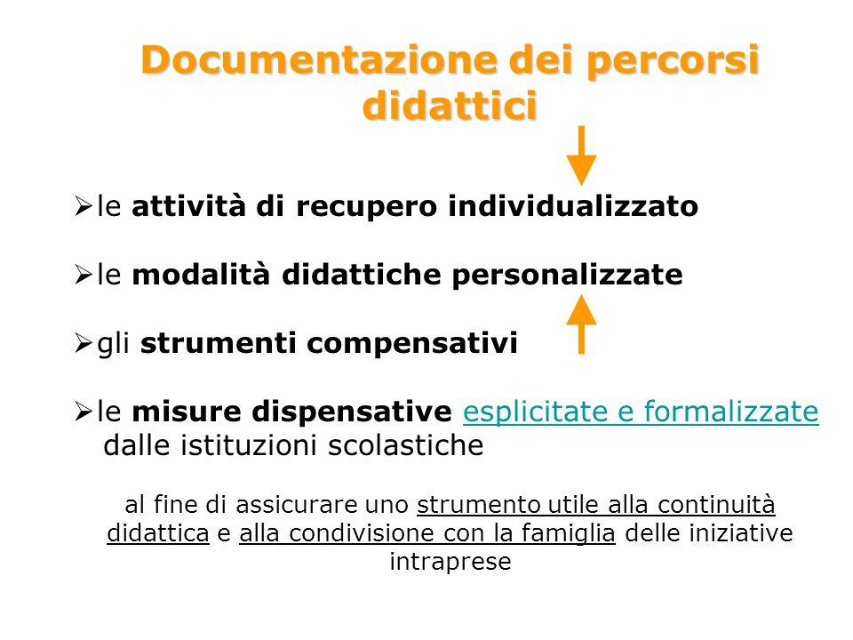 Documentazione dei percorsi didattici le attività di recupero individualizzato le modalità didattiche personalizzate gli strumenti compensativi le mis