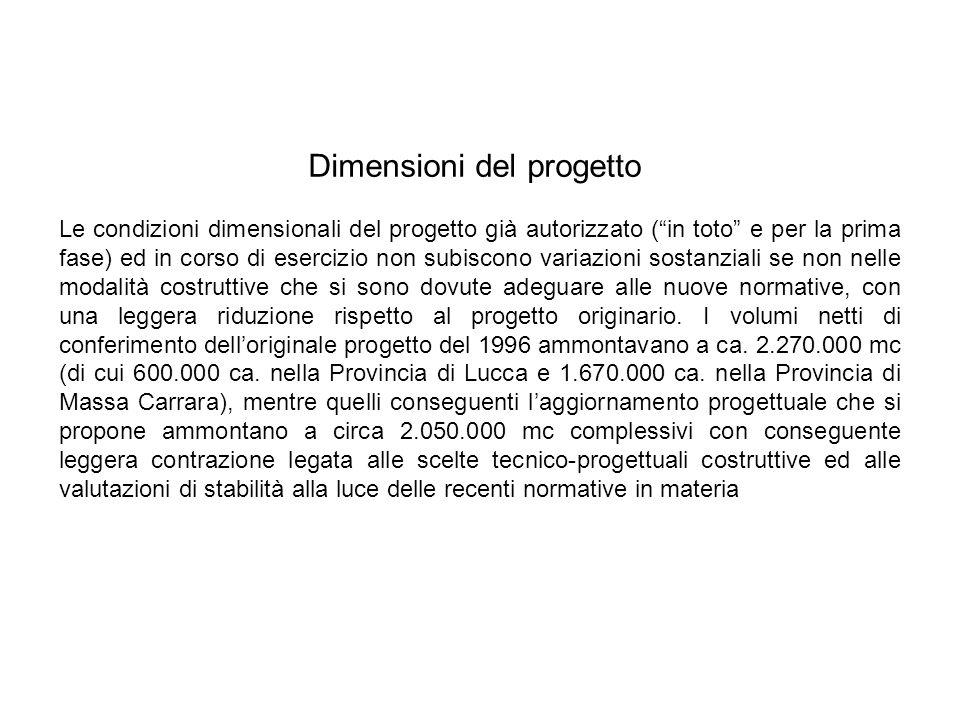 Le condizioni dimensionali del progetto già autorizzato (in toto e per la prima fase) ed in corso di esercizio non subiscono variazioni sostanziali se