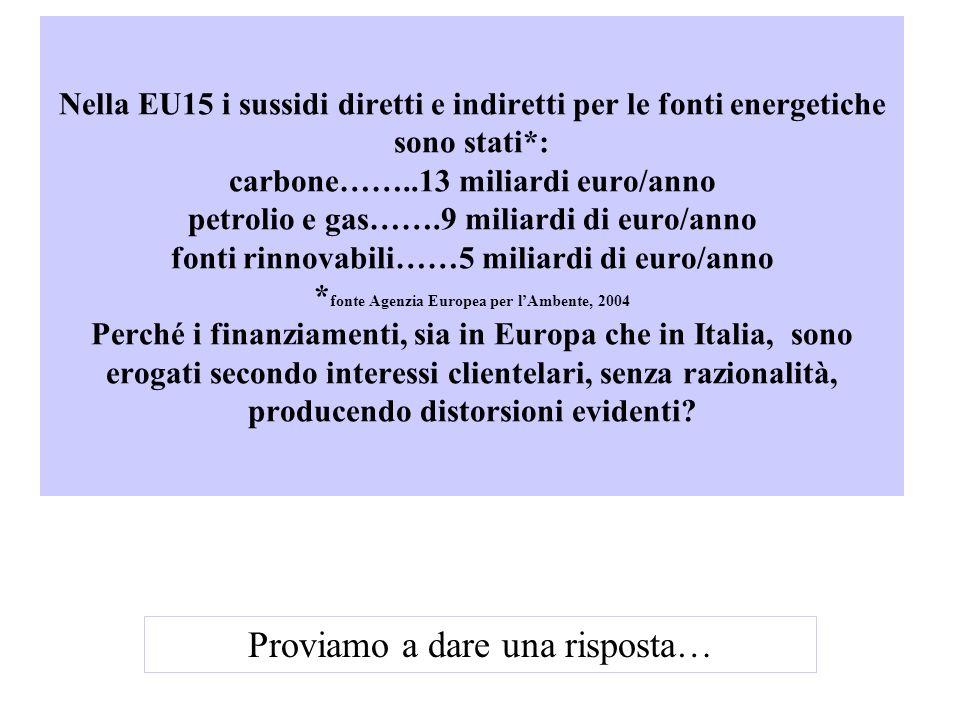 Nella EU15 i sussidi diretti e indiretti per le fonti energetiche sono stati*: carbone……..13 miliardi euro/anno petrolio e gas…….9 miliardi di euro/anno fonti rinnovabili……5 miliardi di euro/anno * fonte Agenzia Europea per lAmbente, 2004 Perché i finanziamenti, sia in Europa che in Italia, sono erogati secondo interessi clientelari, senza razionalità, producendo distorsioni evidenti.