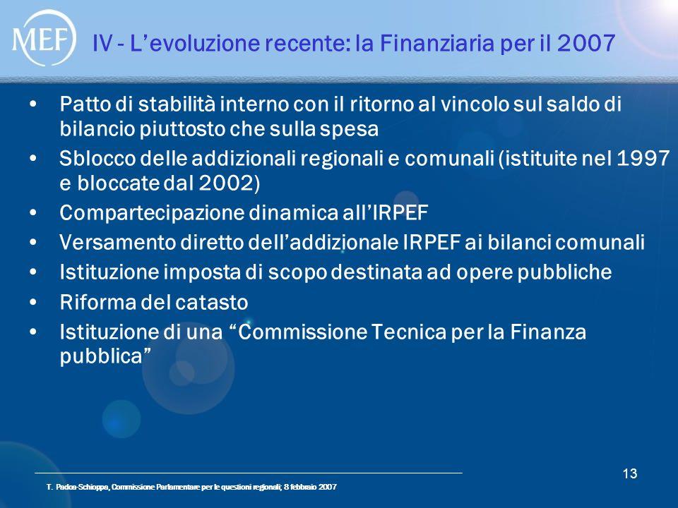 T. Padoa-Schioppa, Commissione Parlamentare per le questioni regionali; 8 febbraio 2007 13 IV - Levoluzione recente: la Finanziaria per il 2007 Patto