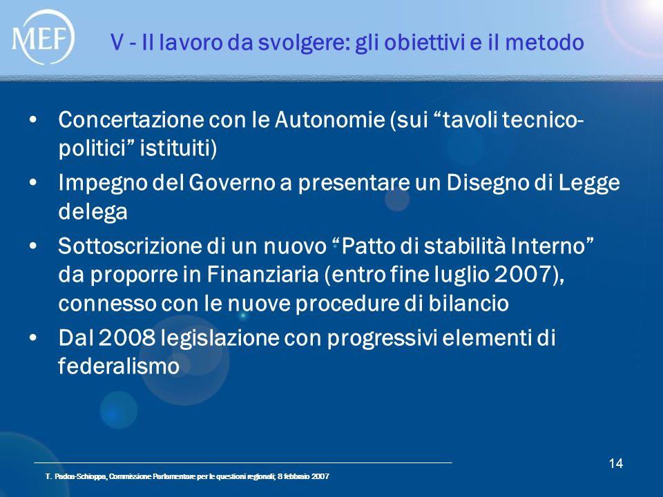 T. Padoa-Schioppa, Commissione Parlamentare per le questioni regionali; 8 febbraio 2007 14 V - Il lavoro da svolgere: gli obiettivi e il metodo Concer