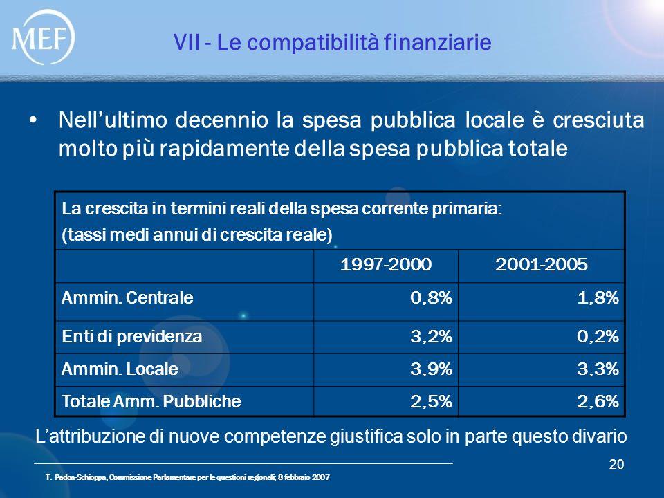 T. Padoa-Schioppa, Commissione Parlamentare per le questioni regionali; 8 febbraio 2007 20 VII - Le compatibilità finanziarie Nellultimo decennio la s
