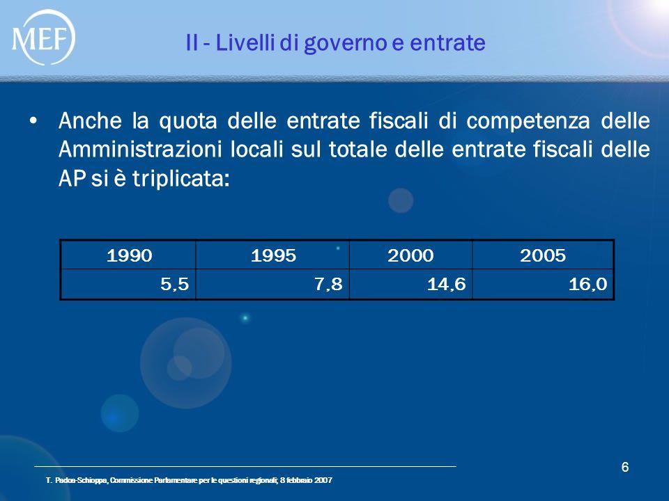 T. Padoa-Schioppa, Commissione Parlamentare per le questioni regionali; 8 febbraio 2007 6 II - Livelli di governo e entrate Anche la quota delle entra