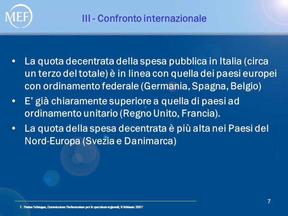 T. Padoa-Schioppa, Commissione Parlamentare per le questioni regionali; 8 febbraio 2007 7 III - Confronto internazionale La quota decentrata della spe