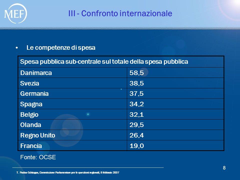 T. Padoa-Schioppa, Commissione Parlamentare per le questioni regionali; 8 febbraio 2007 8 III - Confronto internazionale Le competenze di spesa Spesa