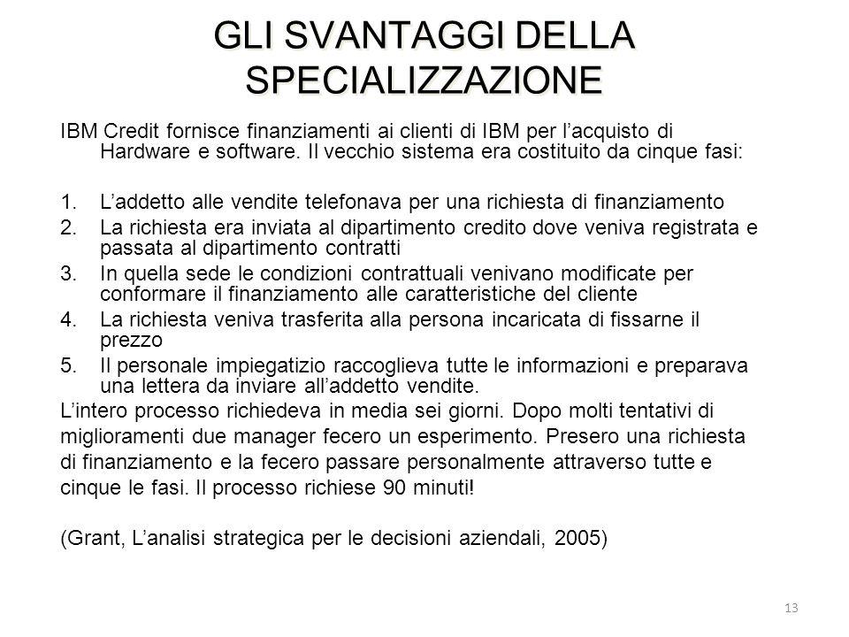 13 GLI SVANTAGGI DELLA SPECIALIZZAZIONE IBM Credit fornisce finanziamenti ai clienti di IBM per lacquisto di Hardware e software.