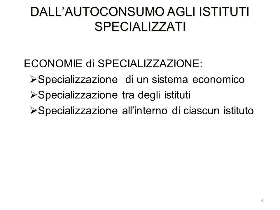 4 DALLAUTOCONSUMO AGLI ISTITUTI SPECIALIZZATI ECONOMIE di SPECIALIZZAZIONE: Specializzazione di un sistema economico Specializzazione tra degli istituti Specializzazione allinterno di ciascun istituto