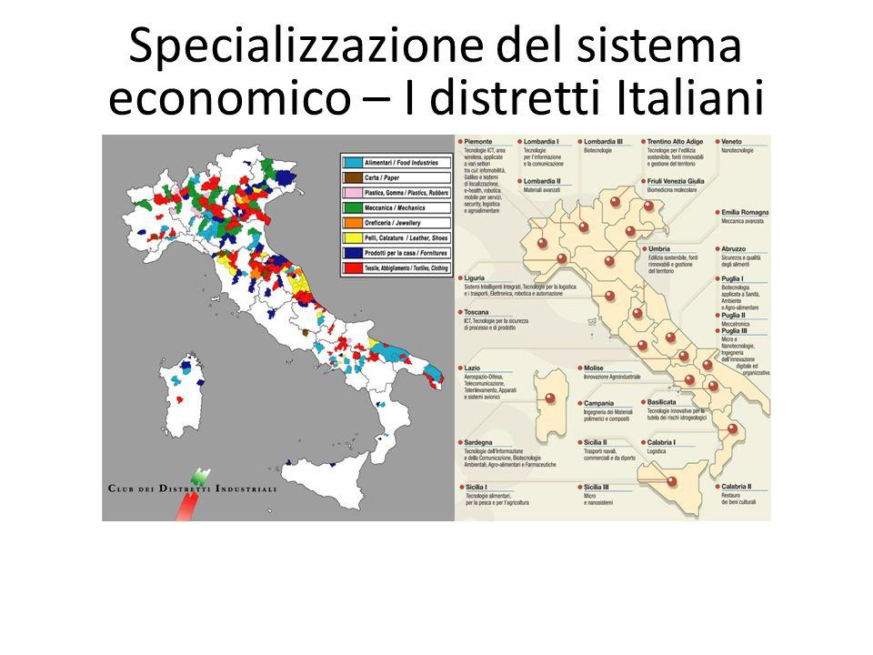 Specializzazione del sistema economico – I distretti Italiani