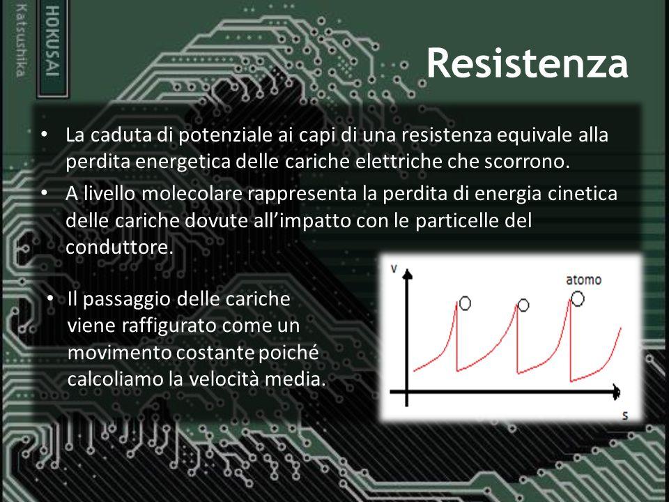 La caduta di potenziale ai capi di una resistenza equivale alla perdita energetica delle cariche elettriche che scorrono. A livello molecolare rappres