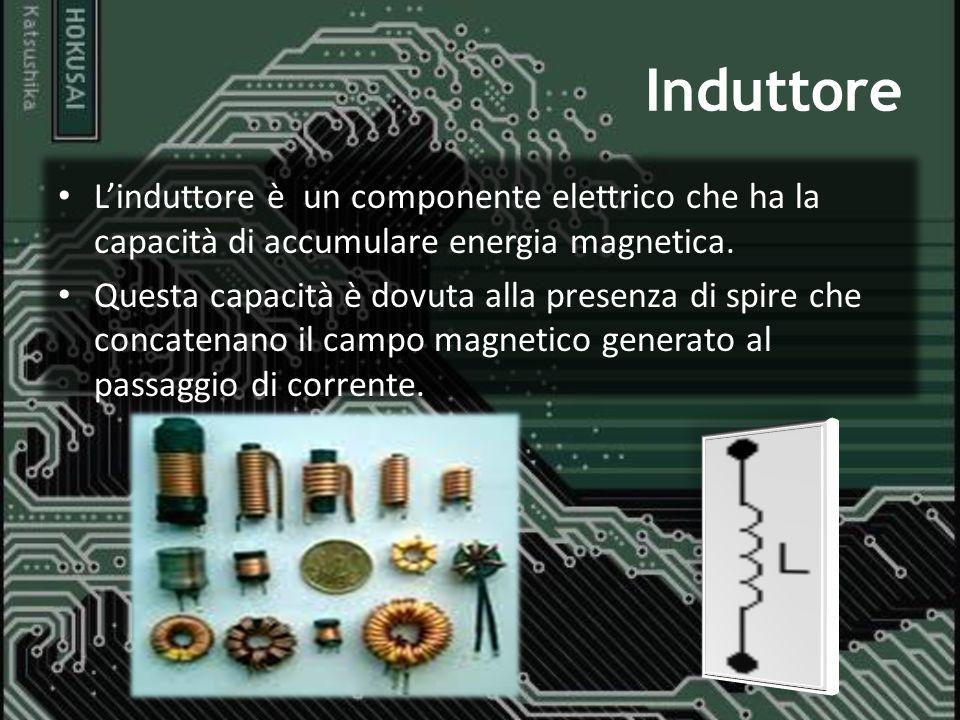 Induttore Linduttore è un componente elettrico che ha la capacità di accumulare energia magnetica. Questa capacità è dovuta alla presenza di spire che