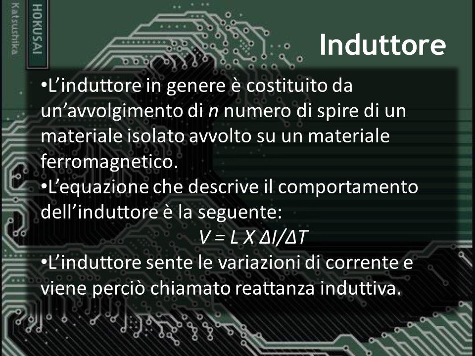 Induttore Linduttore in genere è costituito da unavvolgimento di n numero di spire di un materiale isolato avvolto su un materiale ferromagnetico. Leq