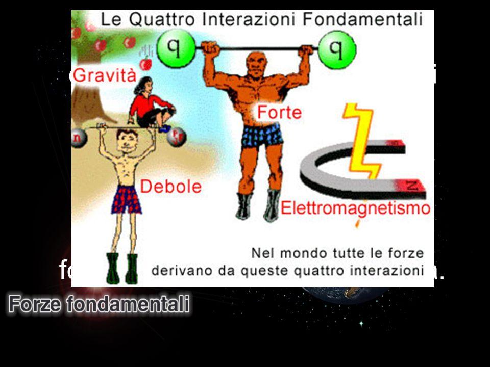 Quattro forze possono descrivere l'enorme varietà dei fenomeni nell'universo: le due forze nucleari, rispettivamente debole e forte, la forza elettrom