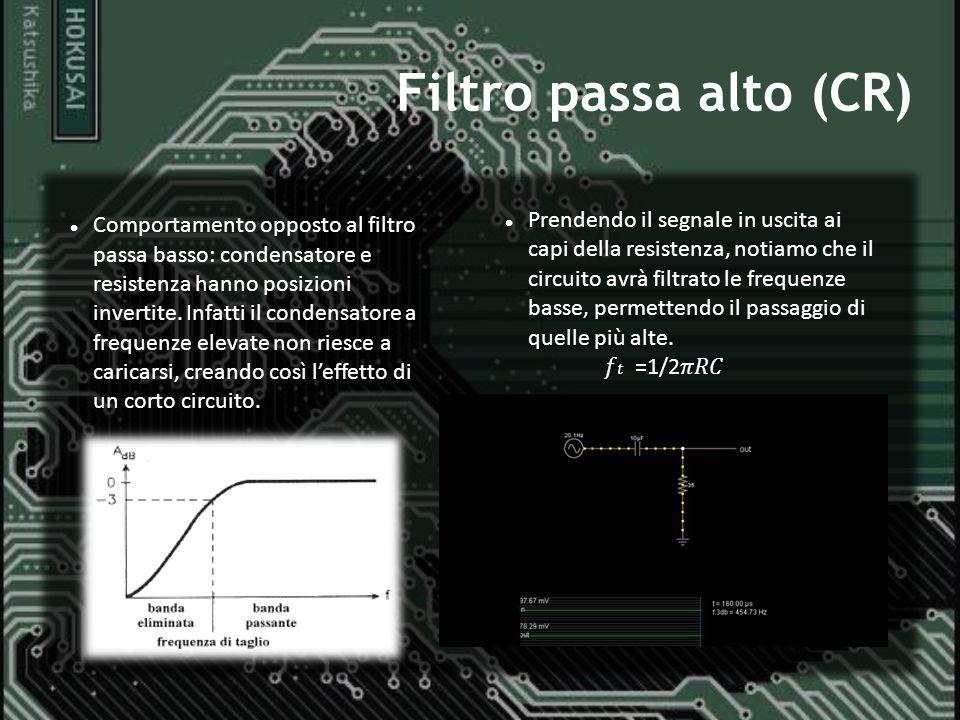 Filtro passa alto (CR) Comportamento opposto al filtro passa basso: condensatore e resistenza hanno posizioni invertite. Infatti il condensatore a fre