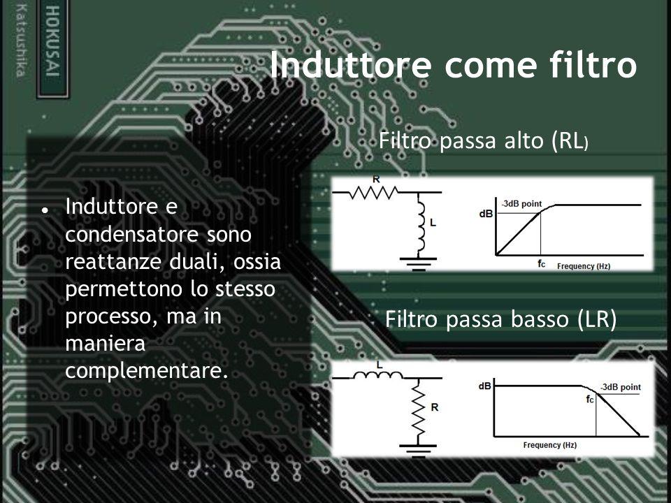 Induttore come filtro Induttore e condensatore sono reattanze duali, ossia permettono lo stesso processo, ma in maniera complementare. Filtro passa al
