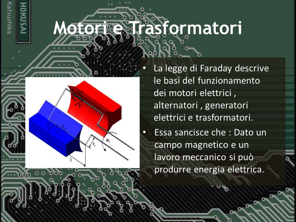 Motori e Trasformatori La legge di Faraday descrive le basi del funzionamento dei motori elettrici, alternatori, generatori elettrici e trasformatori.