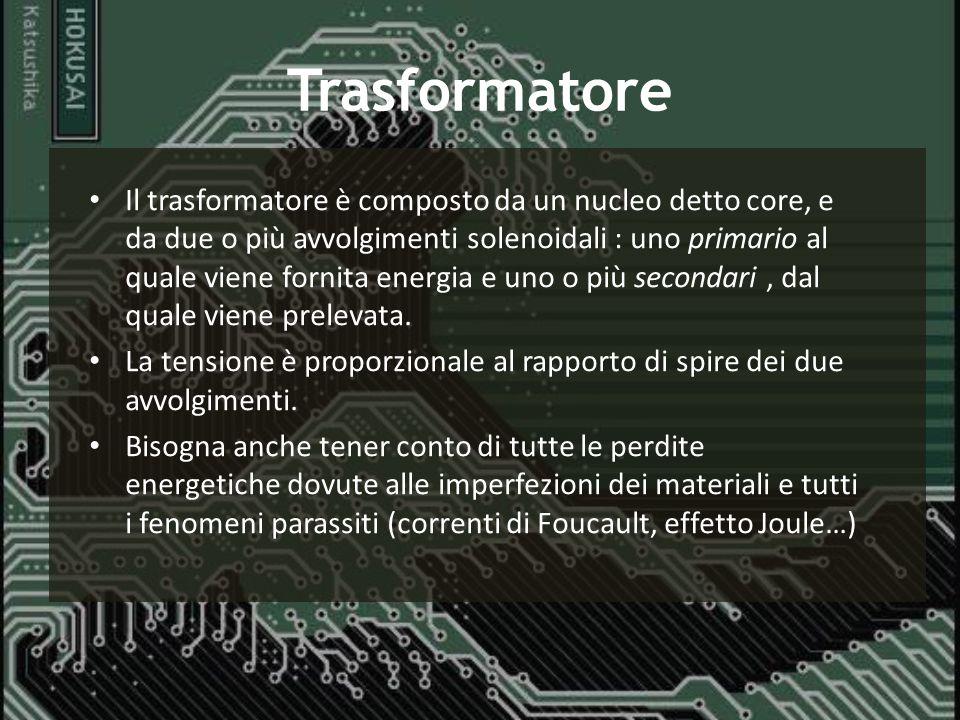 Trasformatore Il trasformatore è composto da un nucleo detto core, e da due o più avvolgimenti solenoidali : uno primario al quale viene fornita energ