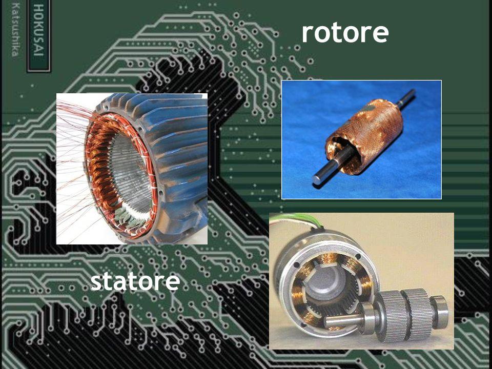 rotore statore