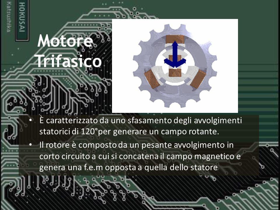 Motore Trifasico È caratterizzato da uno sfasamento degli avvolgimenti statorici di 120°per generare un campo rotante. Il rotore è composto da un pesa