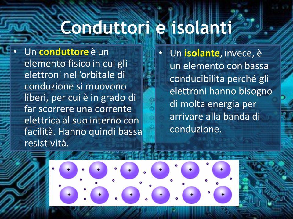 Conduttori e isolanti Un conduttore è un elemento fisico in cui gli elettroni nellorbitale di conduzione si muovono liberi, per cui è in grado di far