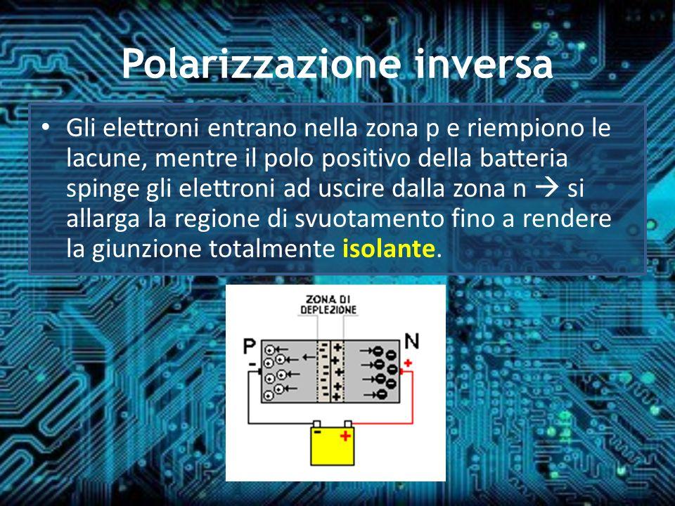 Polarizzazione inversa Gli elettroni entrano nella zona p e riempiono le lacune, mentre il polo positivo della batteria spinge gli elettroni ad uscire