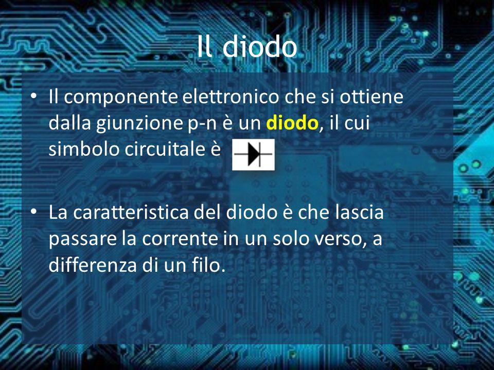 Il diodo Il componente elettronico che si ottiene dalla giunzione p-n è un diodo, il cui simbolo circuitale è La caratteristica del diodo è che lascia