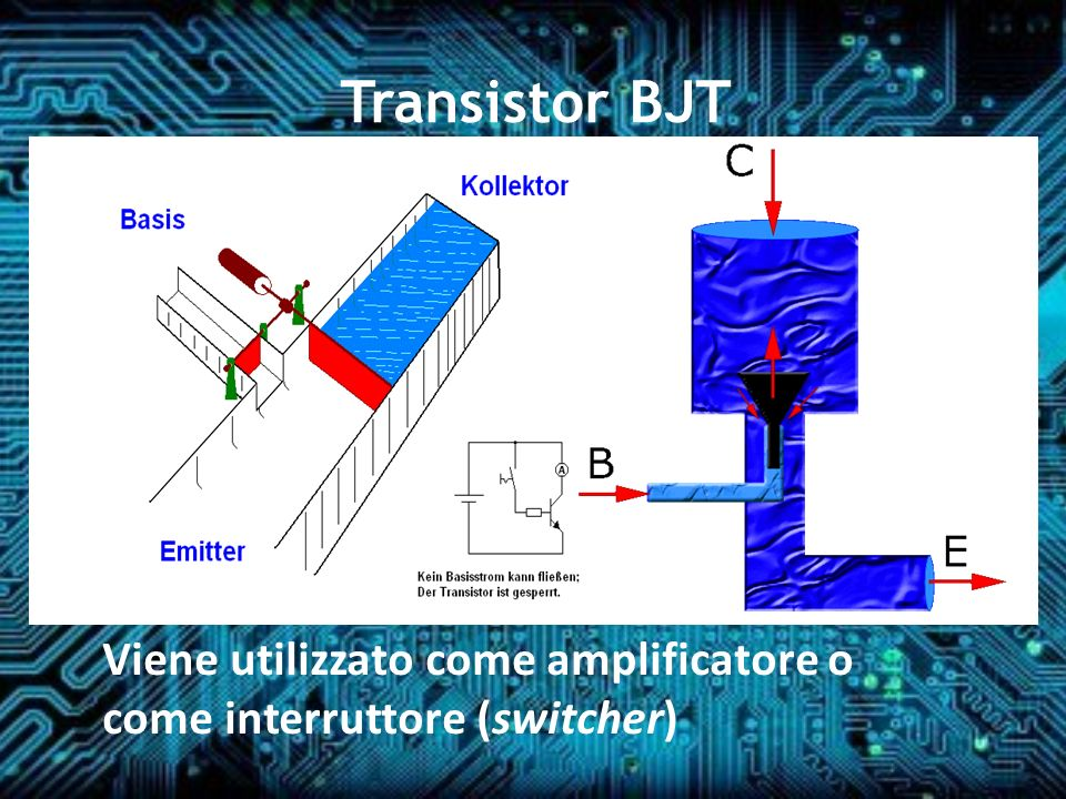Transistor BJT Viene utilizzato come amplificatore o come interruttore (switcher)
