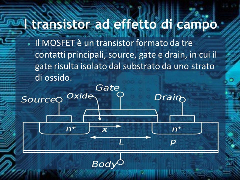 I transistor ad effetto di campo Il MOSFET è un transistor formato da tre contatti principali, source, gate e drain, in cui il gate risulta isolato da