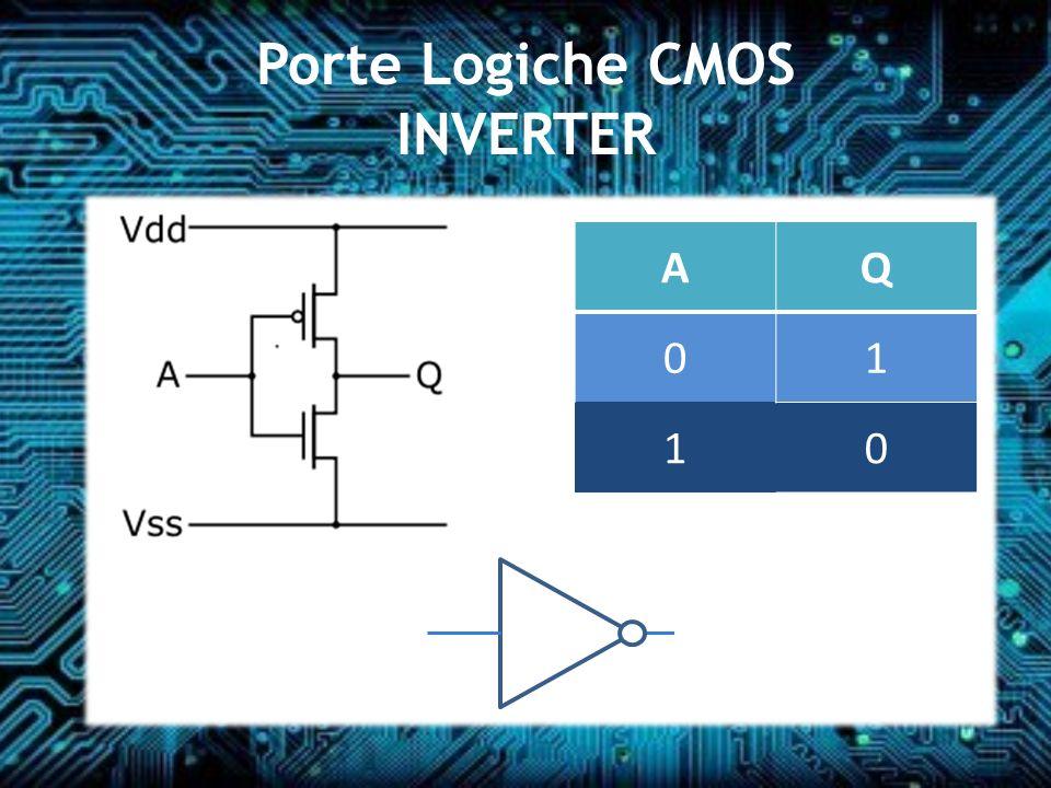 Porte Logiche CMOS INVERTER AQ 01 10 A Q