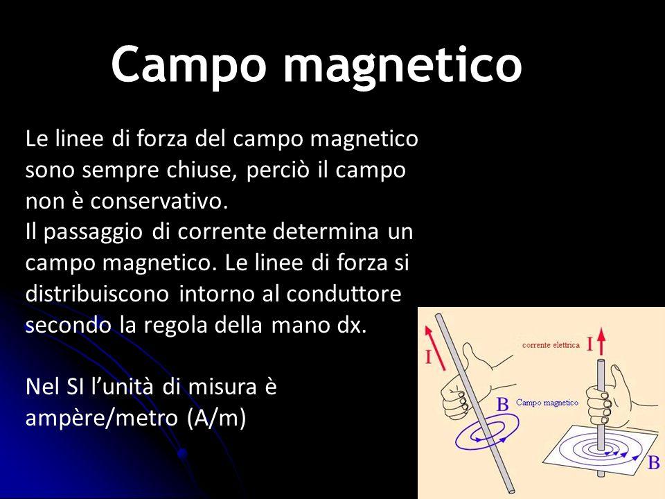 Le linee di forza del campo magnetico sono sempre chiuse, perciò il campo non è conservativo. Il passaggio di corrente determina un campo magnetico. L