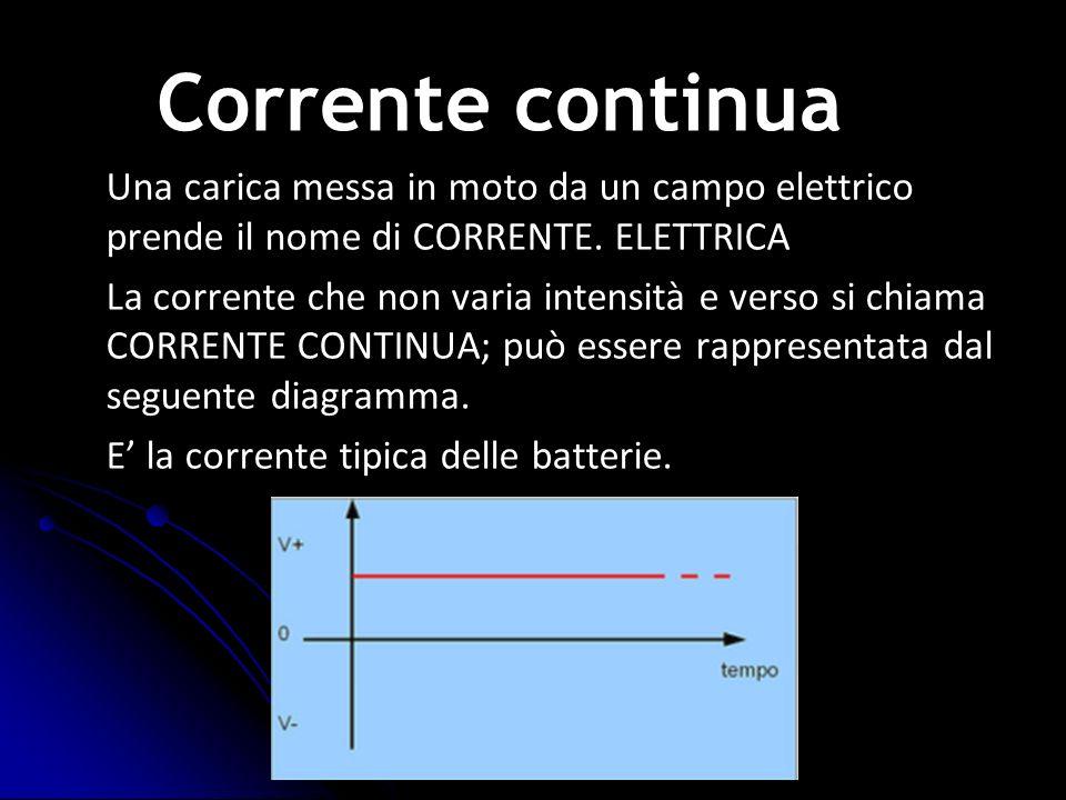 Una carica messa in moto da un campo elettrico prende il nome di CORRENTE. ELETTRICA La corrente che non varia intensità e verso si chiama CORRENTE CO