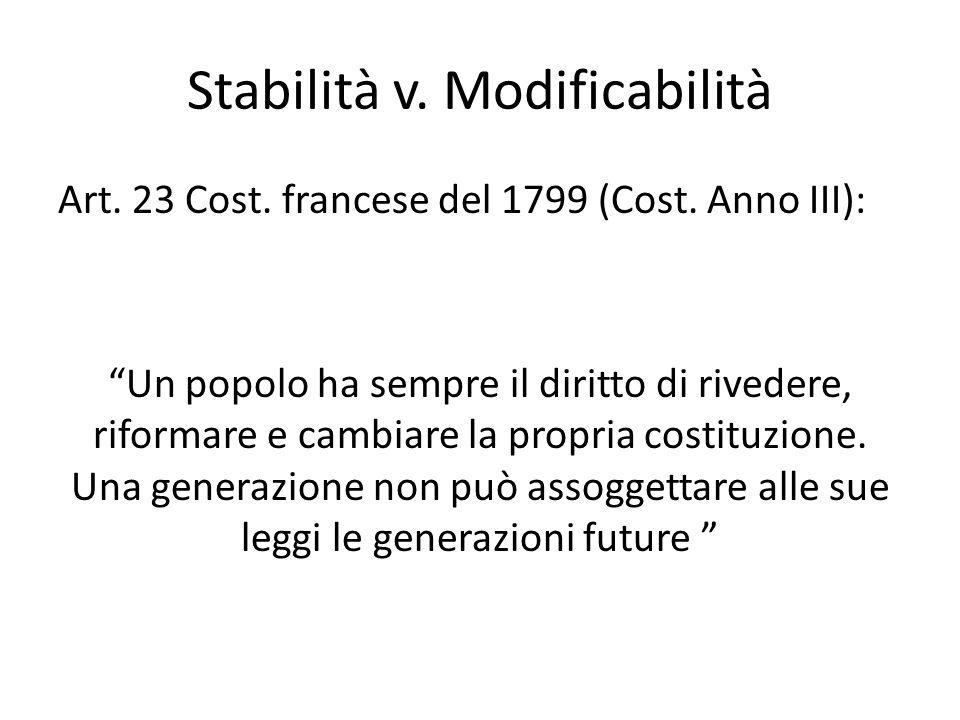Stabilità v. Modificabilità Art. 23 Cost. francese del 1799 (Cost. Anno III): Un popolo ha sempre il diritto di rivedere, riformare e cambiare la prop
