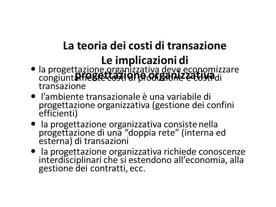 La teoria dei costi di transazione Le implicazioni di progettazione organizzativa la progettazione organizzativa deve economizzare congiuntamente costi di produzione e costi di transazione lambiente transazionale è una variabile di progettazione organizzativa (gestione dei confini efficienti) la progettazione organizzativa consiste nella progettazione di una doppia rete (interna ed esterna) di transazioni la progettazione organizzativa richiede conoscenze interdisciplinari che si estendono alleconomia, alla gestione dei contratti, ecc.