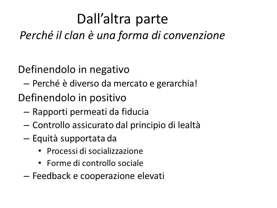 Dallaltra parte Perché il clan è una forma di convenzione Definendolo in negativo – Perché è diverso da mercato e gerarchia.