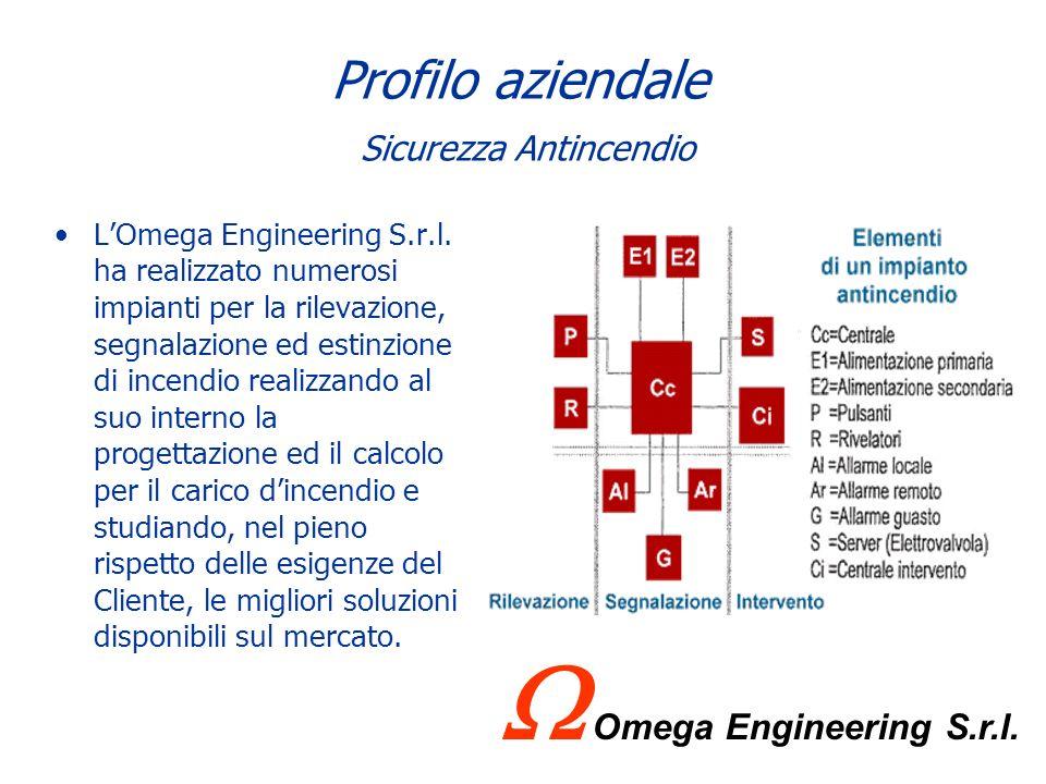 Profilo aziendale Sicurezza Omega Engineering S.r.l. Lesperienza maturata in anni di attività nel settore sicurezza, confortata dalle numerose realizz