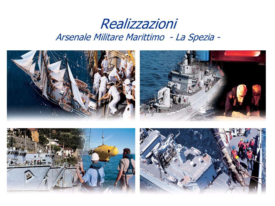 Realizzazioni Arsenale Militare Marittimo - La Spezia - Omega Engineering S.r.l. ha realizzato, su commessa dellArsenale Militare Marittimo di La Spez