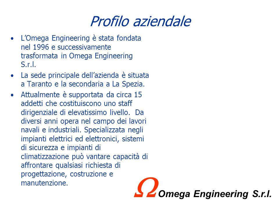 Omega Engineering S.r.l. Elettronica Elettromeccanica Impianti Via Castrogiovanni, 1 - 74100 Taranto Tel. 099-7797836 Fax. 099-7796214